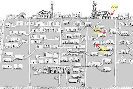 derinkuyu underground city